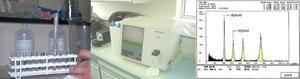 cyto filtration / cytometre / triplo