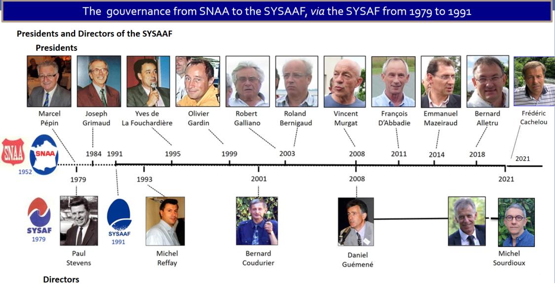 présidents et directeurs du SYSAAF2021 VEng